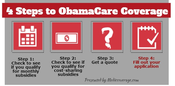4-easy-steps-to-get-covered-under-obamacare