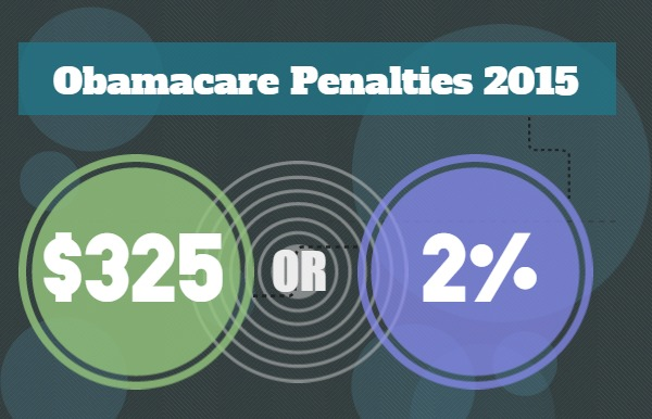 obamacare-penalties-2