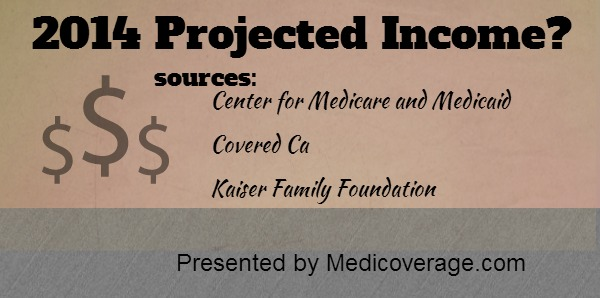 aca-subsidies-determined-by-projected-2014-income
