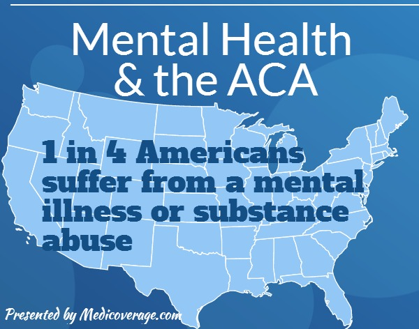 Affordable Care Act And Mental Health Coverage Medicoverage Com