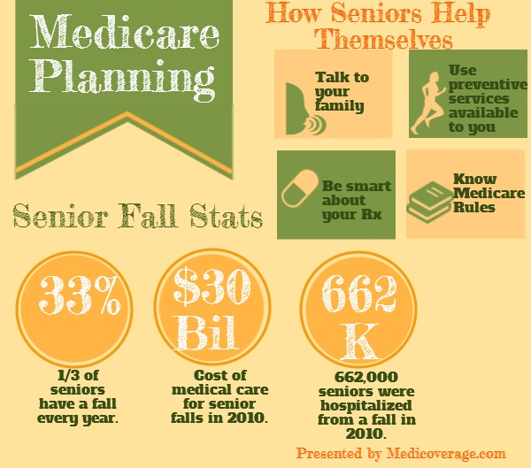 medicare-planning-6-things-all-seniors-should-do-today