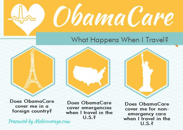 obamacare-health-plans-am-i-covered-when-i-travel