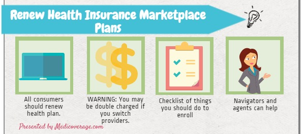 renew-health-insurance-marketplace-plans