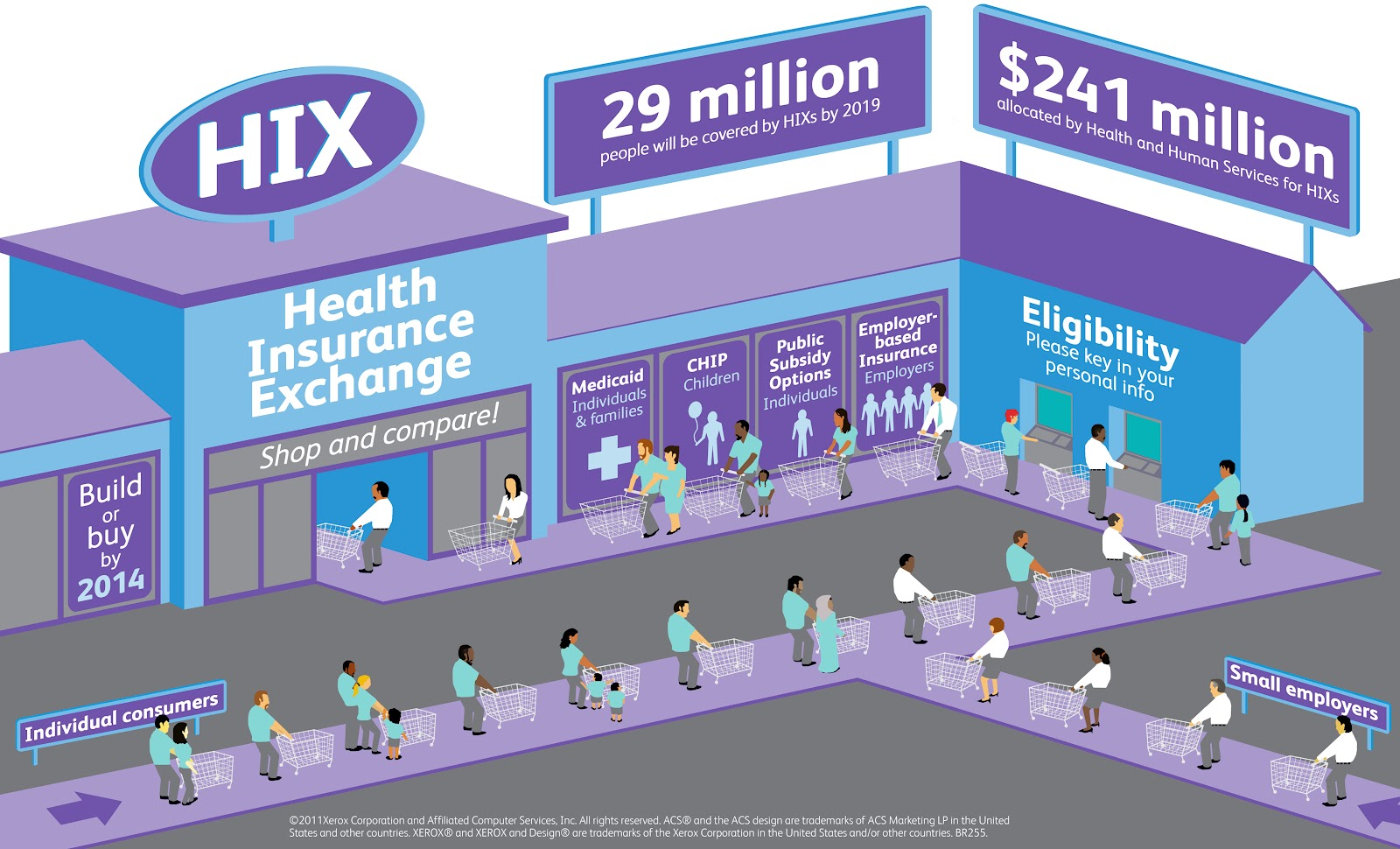 California Health Insurance Exchange