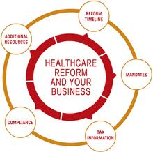 Healthcare Exchange Small Business