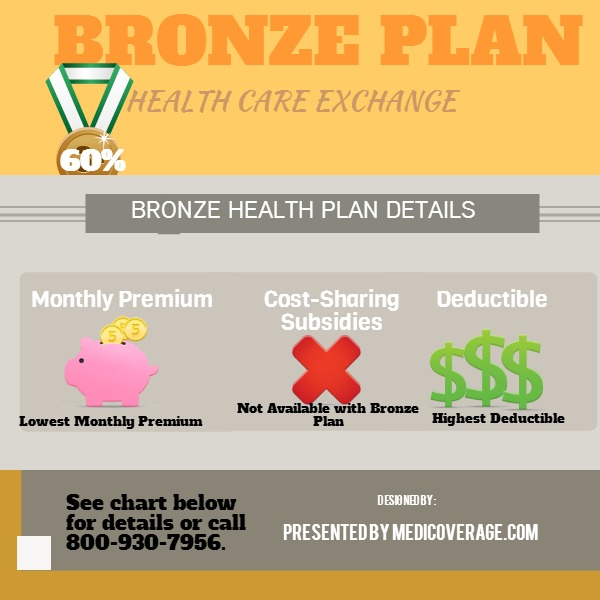 Bronze Plan Image