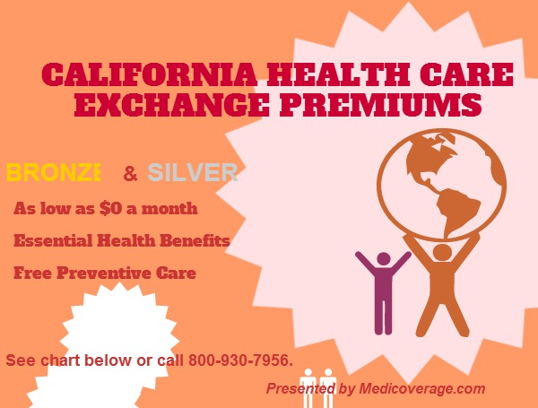 Health Care Exchange California Premiums Image
