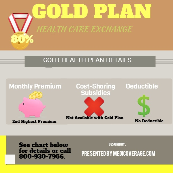 Gold Plan Image