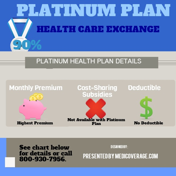 Platinum Plan Image