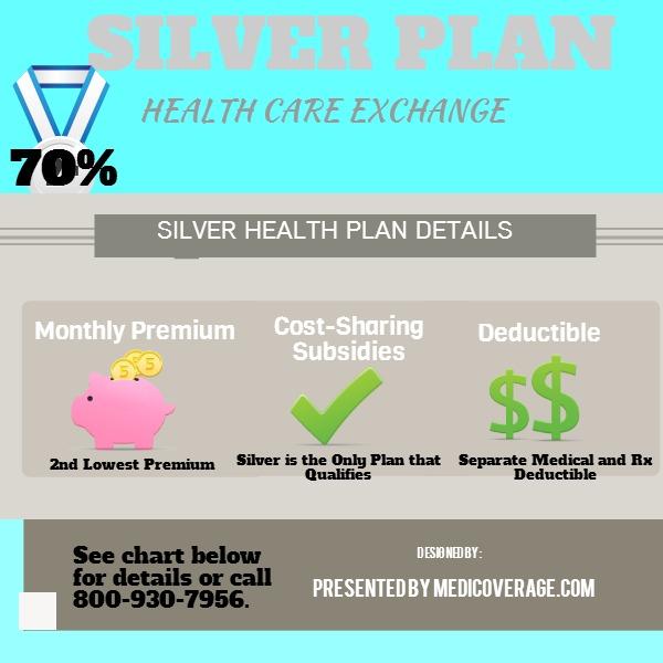 Silver Plan Image
